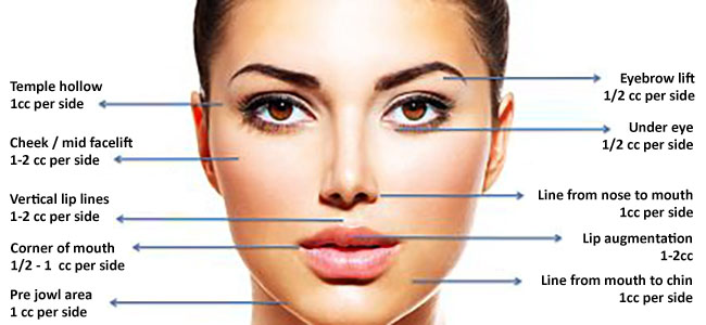 Anti-Wrinkle Dermal Filler Injections